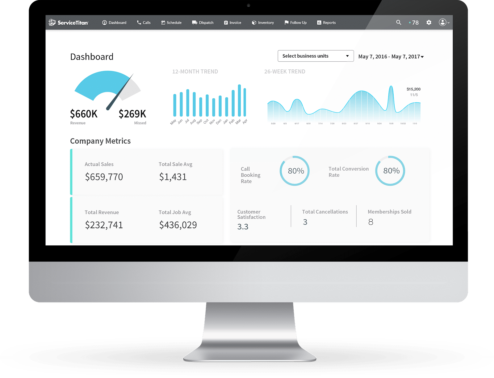 ServiceTitan Software Dashboard