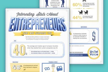 9 Interesting Stats About Entrepreneurs [Infographic]